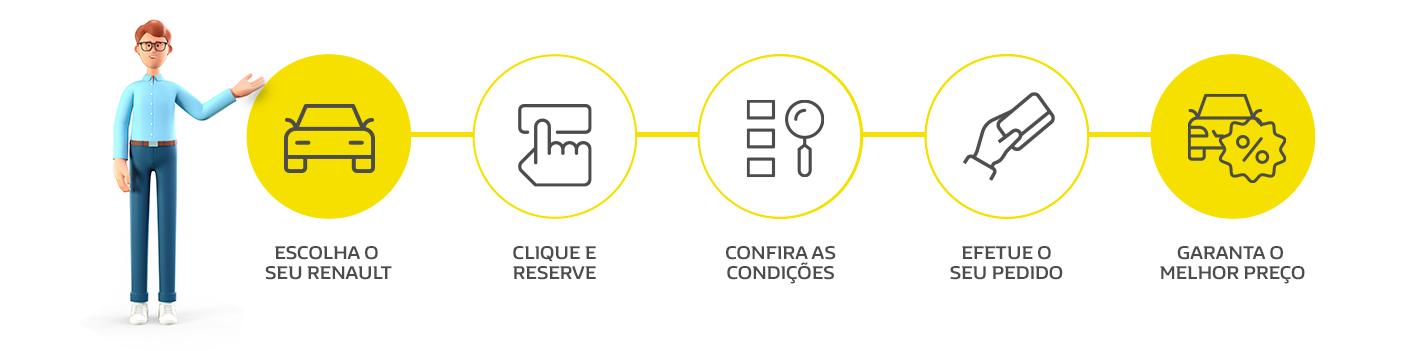 Auto Commerce